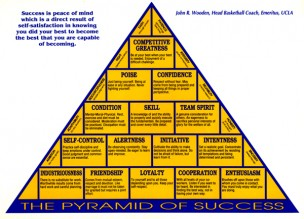 Success & Coach John Wooden